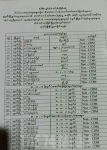 နမ္မတီးမြို့မှ CDM တွင် မပါဝင်သည့် ဆရာမများ၏ အမည်စာရင်း